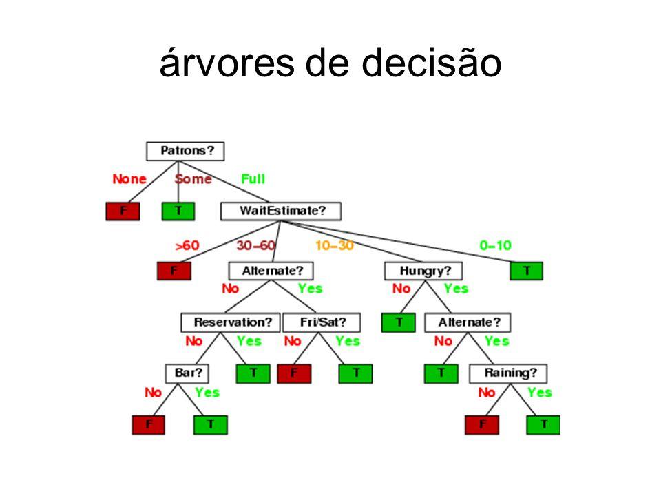 árvores de decisão