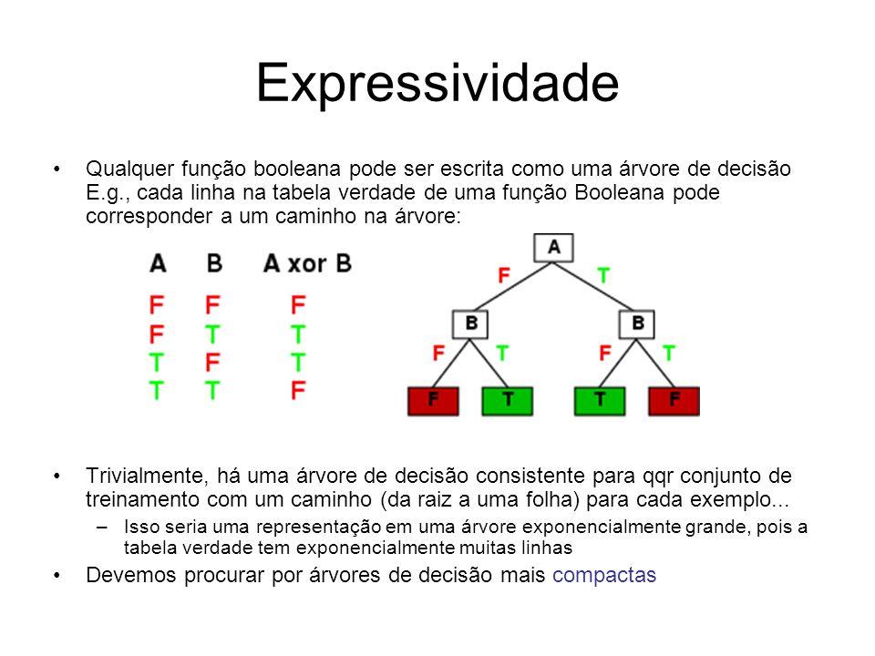 Expressividade Qualquer função booleana pode ser escrita como uma árvore de decisão E.g., cada linha na tabela verdade de uma função Booleana pode cor