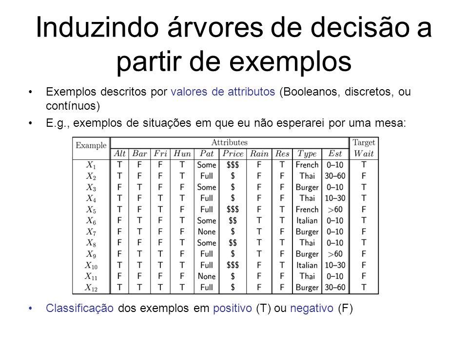 Induzindo árvores de decisão a partir de exemplos Exemplos descritos por valores de attributos (Booleanos, discretos, ou contínuos) E.g., exemplos de