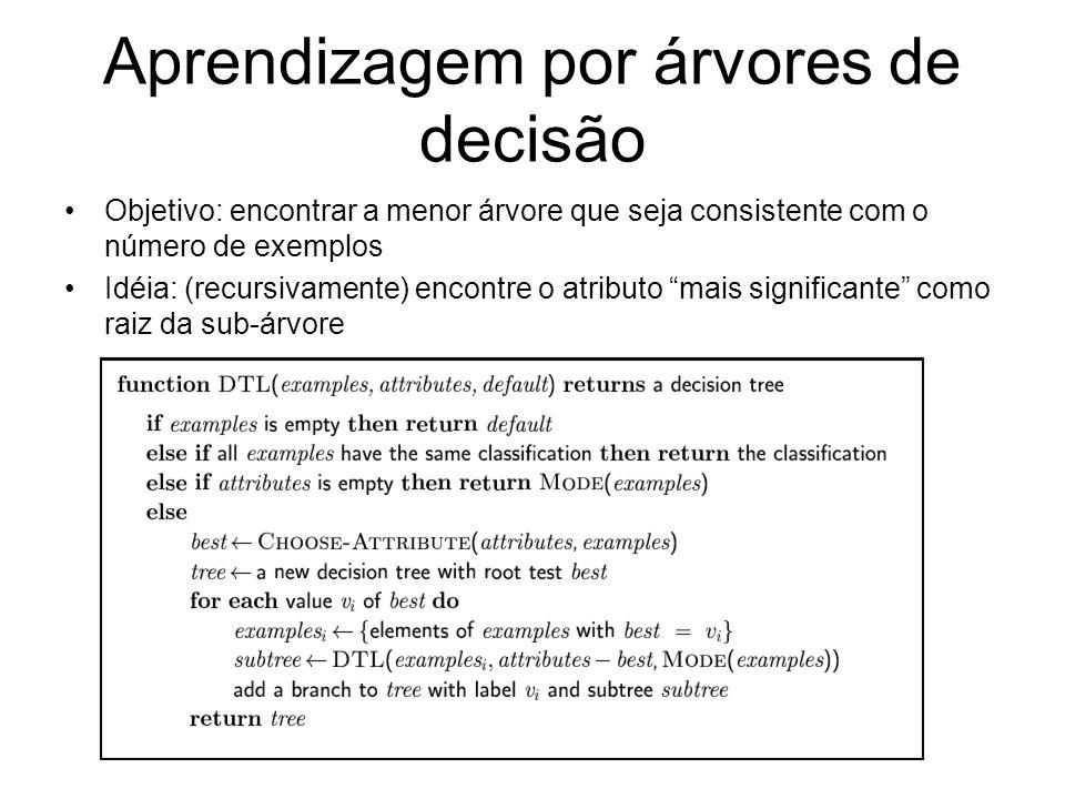 Aprendizagem por árvores de decisão Objetivo: encontrar a menor árvore que seja consistente com o número de exemplos Idéia: (recursivamente) encontre