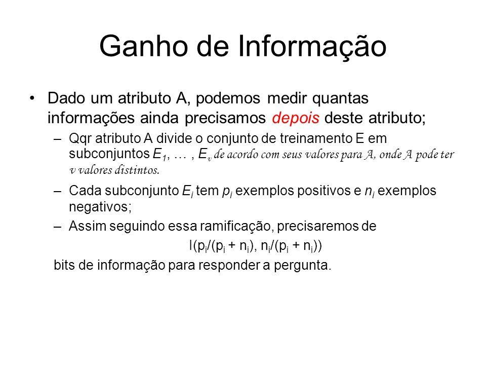 Ganho de Informação Dado um atributo A, podemos medir quantas informações ainda precisamos depois deste atributo; –Qqr atributo A divide o conjunto de