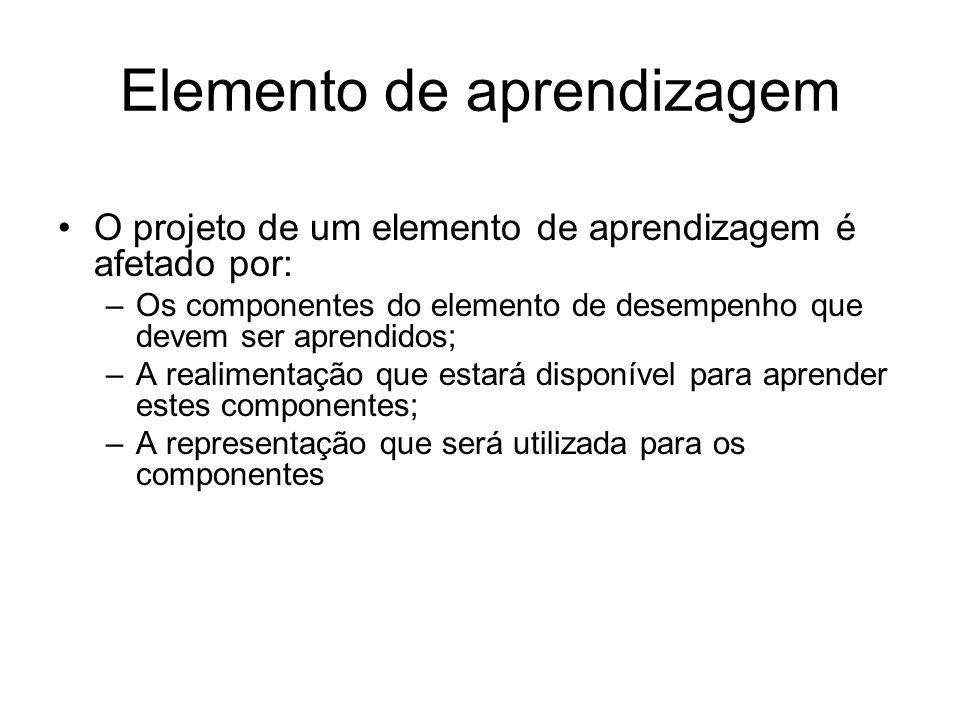 Elemento de aprendizagem O projeto de um elemento de aprendizagem é afetado por: –Os componentes do elemento de desempenho que devem ser aprendidos; –
