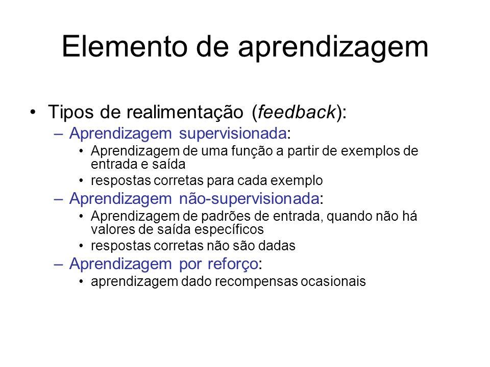 Elemento de aprendizagem Tipos de realimentação (feedback): –Aprendizagem supervisionada: Aprendizagem de uma função a partir de exemplos de entrada e