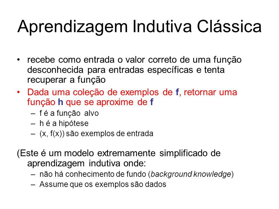 Aprendizagem Indutiva Clássica recebe como entrada o valor correto de uma função desconhecida para entradas específicas e tenta recuperar a função Dad