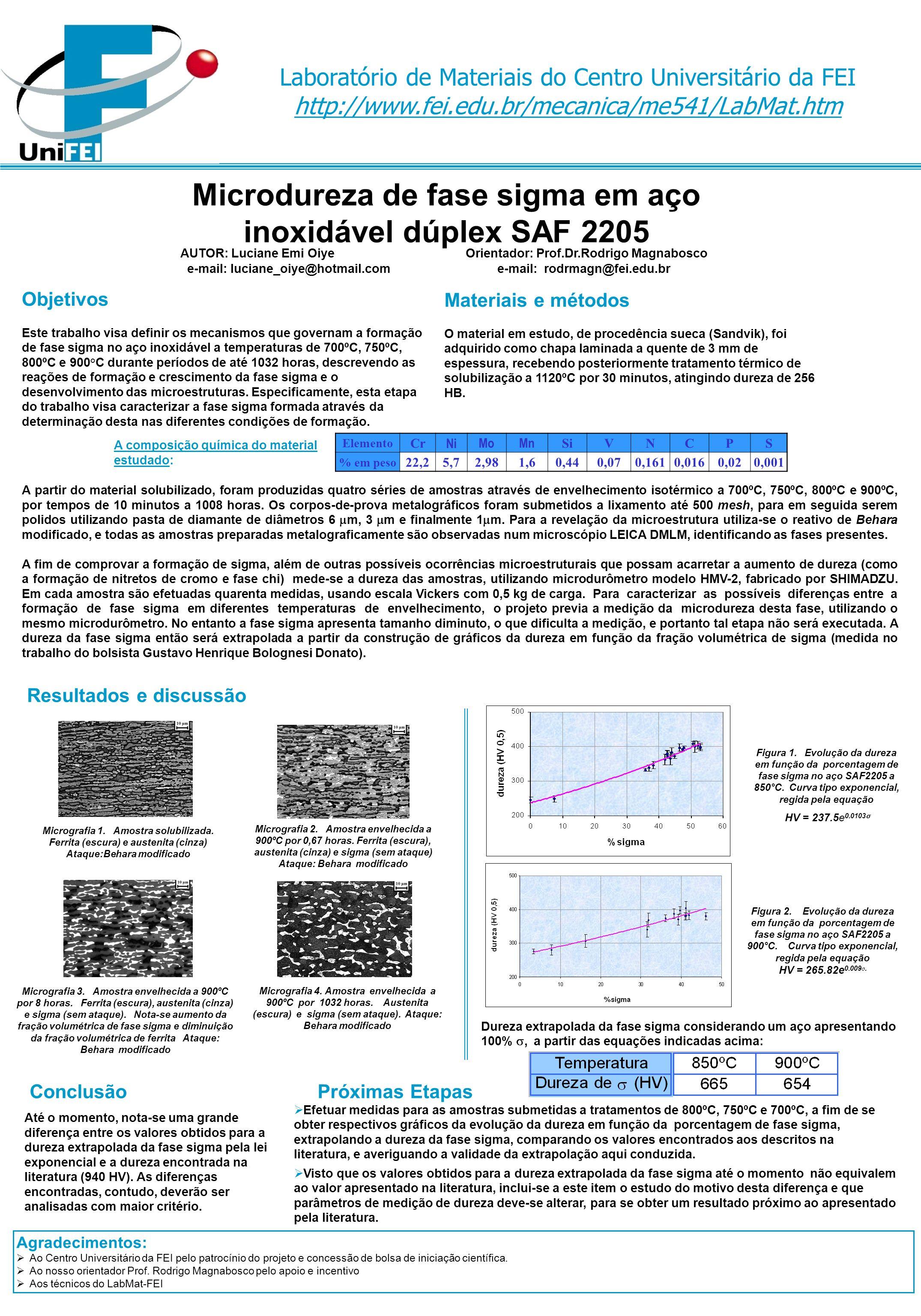 Microdureza de fase sigma em aço inoxidável dúplex SAF 2205 AUTOR: Luciane Emi OiyeOrientador: Prof.Dr.Rodrigo Magnabosco e-mail: luciane_oiye@hotmail.com e-mail: rodrmagn@fei.edu.br Materiais e métodos O material em estudo, de procedência sueca (Sandvik), foi adquirido como chapa laminada a quente de 3 mm de espessura, recebendo posteriormente tratamento térmico de solubilização a 1120ºC por 30 minutos, atingindo dureza de 256 HB.