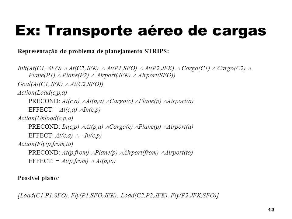 13 Ex: Transporte aéreo de cargas Representação do problema de planejamento STRIPS: Init(At(C1, SFO) At(C2,JFK) At(P1,SFO) At(P2,JFK) Cargo(C1) Cargo(