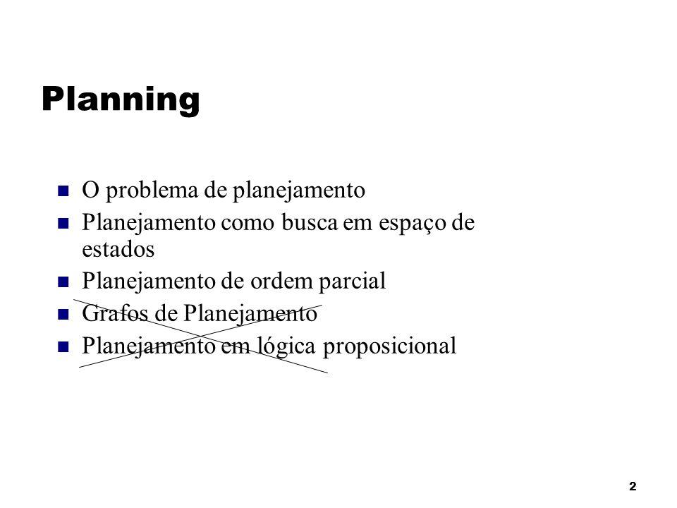 13 Ex: Transporte aéreo de cargas Representação do problema de planejamento STRIPS: Init(At(C1, SFO) At(C2,JFK) At(P1,SFO) At(P2,JFK) Cargo(C1) Cargo(C2) Plane(P1) Plane(P2) Airport(JFK) Airport(SFO)) Goal(At(C1,JFK) At(C2,SFO)) Action(Load(c,p,a) PRECOND: At(c,a) At(p,a) Cargo(c) Plane(p) Airport(a) EFFECT: ¬At(c,a) In(c,p) Action(Unload(c,p,a) PRECOND: In(c,p) At(p,a) Cargo(c) Plane(p) Airport(a) EFFECT: At(c,a) ¬In(c,p) Action(Fly(p,from,to) PRECOND: At(p,from) Plane(p) Airport(from) Airport(to) EFFECT: ¬ At(p,from) At(p,to) Possível plano: [Load(C1,P1,SFO), Fly(P1,SFO,JFK), Load(C2,P2,JFK), Fly(P2,JFK,SFO)]