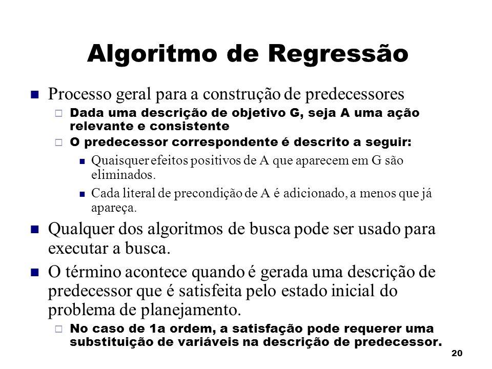 20 Algoritmo de Regressão Processo geral para a construção de predecessores Dada uma descrição de objetivo G, seja A uma ação relevante e consistente