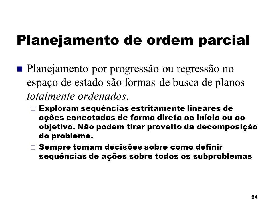 24 Planejamento de ordem parcial Planejamento por progressão ou regressão no espaço de estado são formas de busca de planos totalmente ordenados. Expl