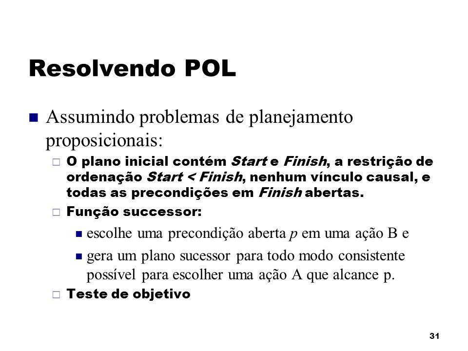 31 Resolvendo POL Assumindo problemas de planejamento proposicionais: O plano inicial contém Start e Finish, a restrição de ordenação Start < Finish,