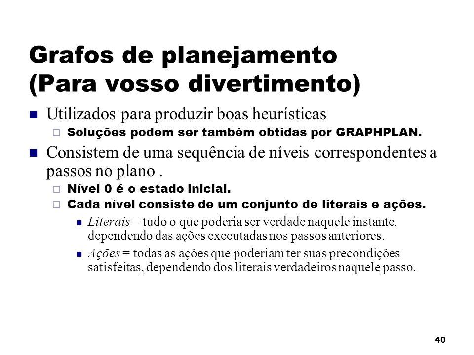 40 Grafos de planejamento (Para vosso divertimento) Utilizados para produzir boas heurísticas Soluções podem ser também obtidas por GRAPHPLAN. Consist