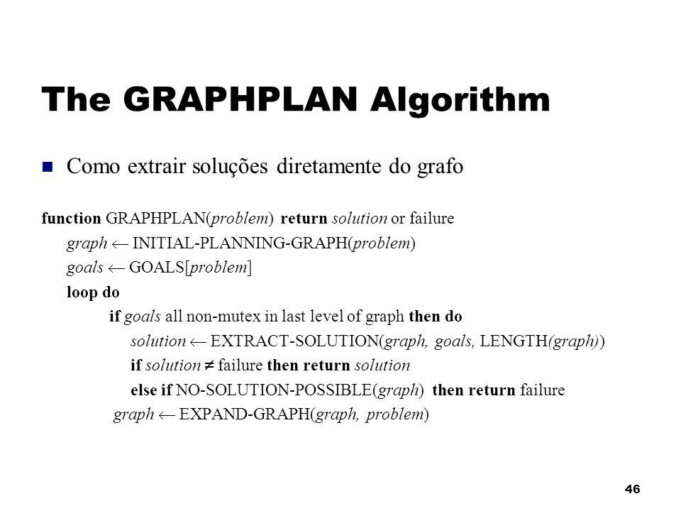 46 The GRAPHPLAN Algorithm Como extrair soluções diretamente do grafo function GRAPHPLAN(problem) return solution or failure graph INITIAL-PLANNING-GR