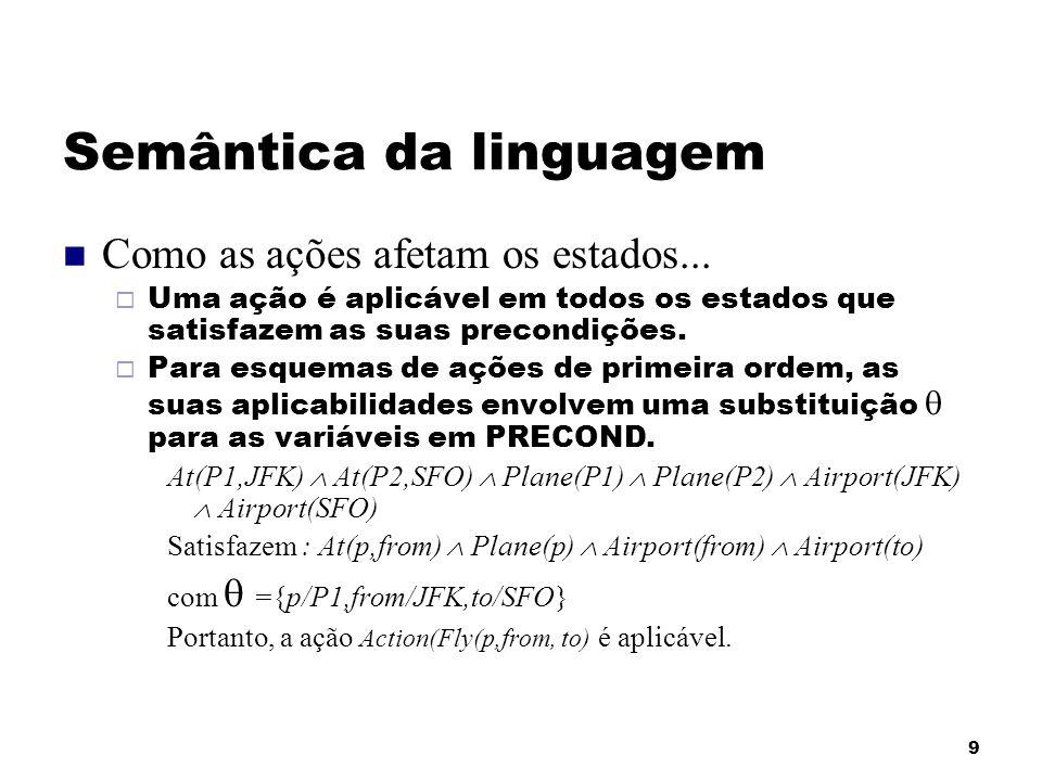 10 Semântica da linguagem O resultado da execução da ação a em um estado s é o estado s, em que: s é o mesmo que s exceto que Qualquer literal positivo P no efeito de a é adicionado a s Qualquer literal negativo ¬P é removido de s At(P1,SFO) At(P2,SFO) Plane(P1) Plane(P2) Airport(JFK) Airport(SFO) Hipótese de STRIPS: todo literal não mencionado em efeito permanece inalterado (evita o problema do quadro representacional)