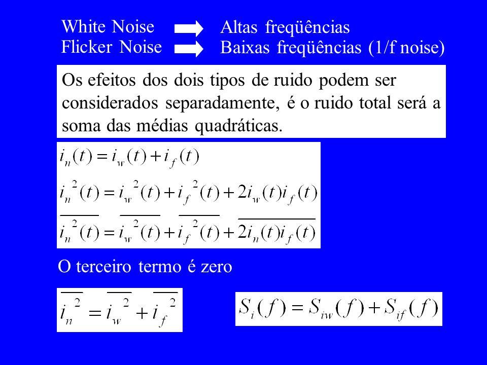 White Noise Altas freqüências Flicker Noise Baixas freqüências (1/f noise) Os efeitos dos dois tipos de ruido podem ser considerados separadamente, é
