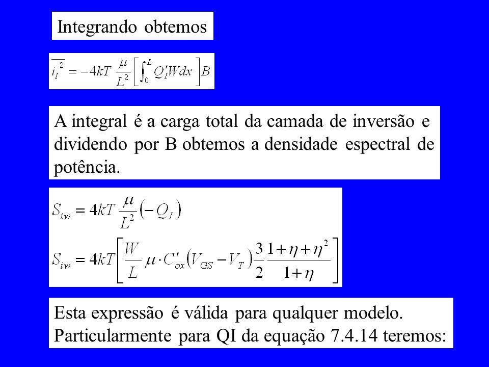 Integrando obtemos A integral é a carga total da camada de inversão e dividendo por B obtemos a densidade espectral de potência. Esta expressão é váli