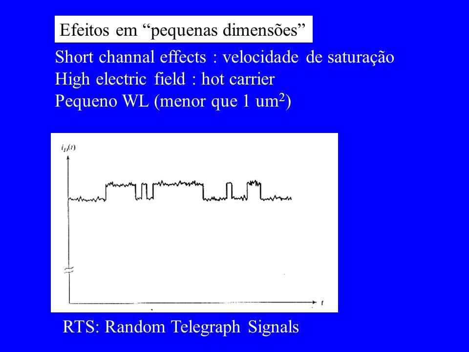 Efeitos em pequenas dimensões Short channal effects : velocidade de saturação High electric field : hot carrier Pequeno WL (menor que 1 um 2 ) RTS: Ra