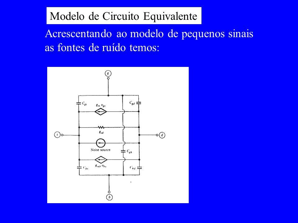Modelo de Circuito Equivalente Acrescentando ao modelo de pequenos sinais as fontes de ruído temos: