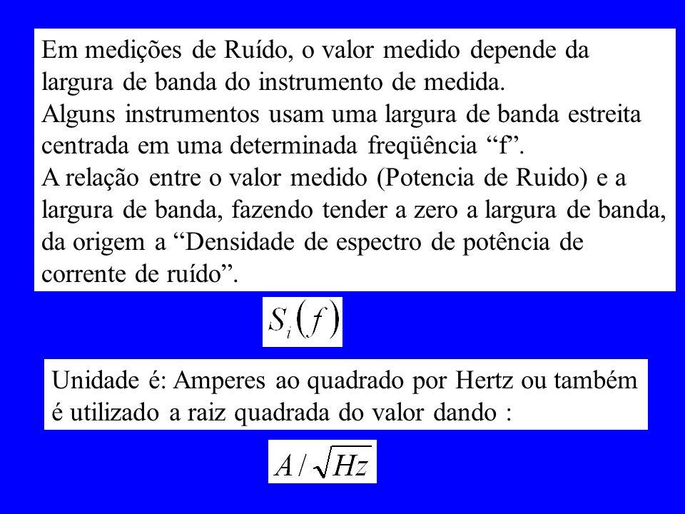 Em medições de Ruído, o valor medido depende da largura de banda do instrumento de medida. Alguns instrumentos usam uma largura de banda estreita cent