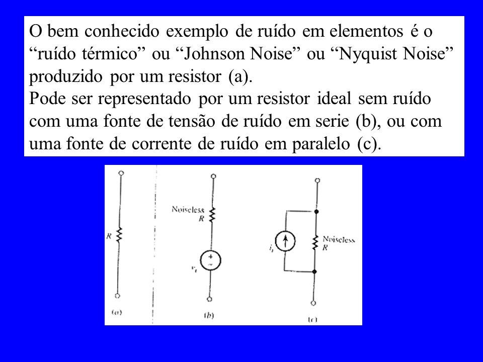 O bem conhecido exemplo de ruído em elementos é o ruído térmico ou Johnson Noise ou Nyquist Noise produzido por um resistor (a). Pode ser representado