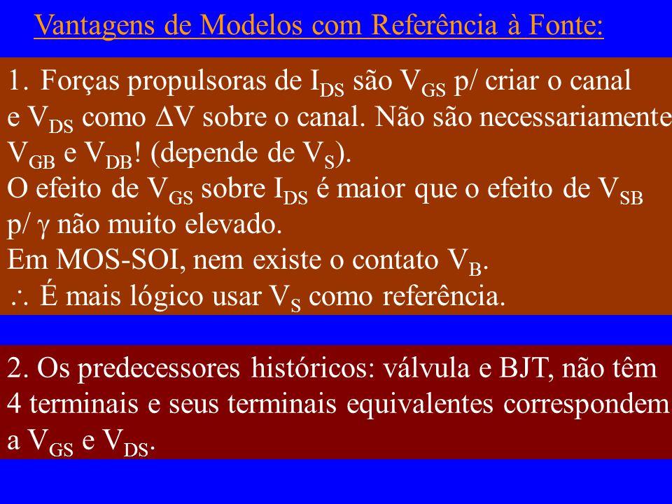 Vantagens de Modelos com Referência à Fonte: 1.Forças propulsoras de I DS são V GS p/ criar o canal e V DS como V sobre o canal. Não são necessariamen