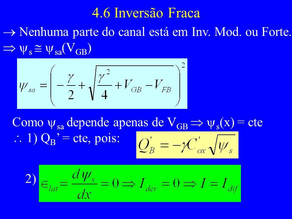 4.6 Inversão Fraca Nenhuma parte do canal está em Inv. Mod. ou Forte. s sa (V GB ) Como sa depende apenas de V GB s (x) = cte 1) Q B = cte, pois: 2)