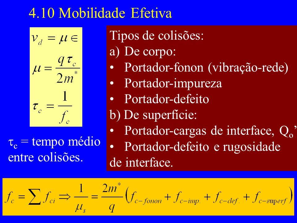 4.10 Mobilidade Efetiva c = tempo médio entre colisões. Tipos de colisões: a)De corpo: Portador-fonon (vibração-rede) Portador-impureza Portador-defei