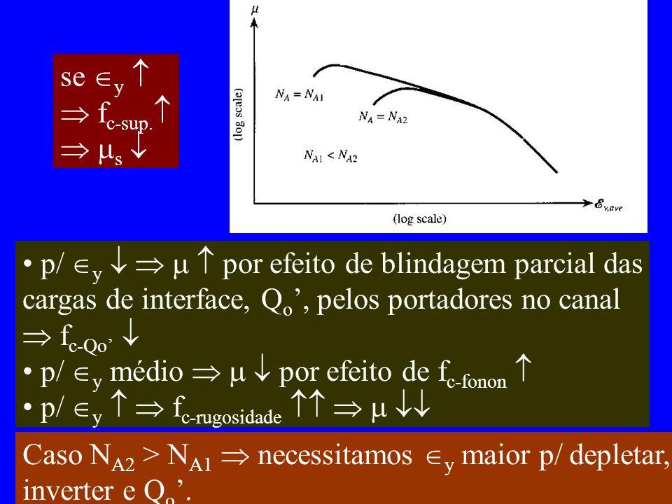 se y f c-sup. s p/ y por efeito de blindagem parcial das cargas de interface, Q o, pelos portadores no canal f c-Qo p/ y médio por efeito de f c-fonon