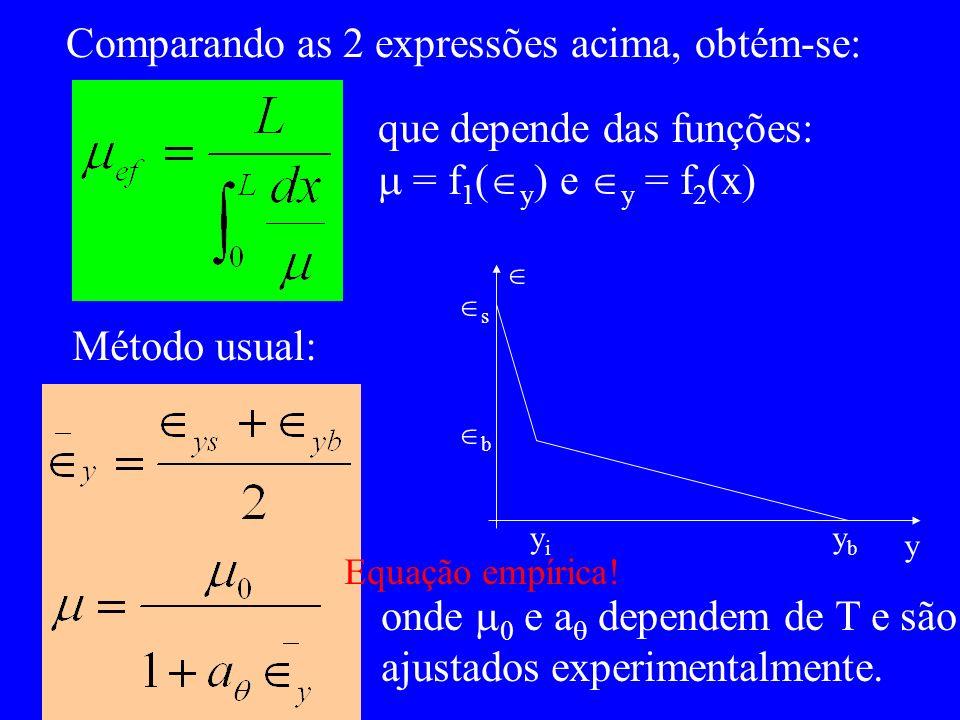 Comparando as 2 expressões acima, obtém-se: que depende das funções: = f 1 ( y ) e y = f 2 (x) Método usual: onde 0 e a dependem de T e são ajustados