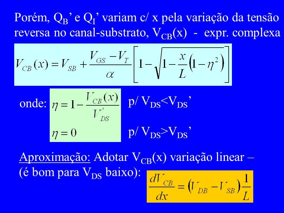 Porém, Q B e Q I variam c/ x pela variação da tensão reversa no canal-substrato, V CB (x) - expr. complexa onde: p/ V DS <V DS p/ V DS >V DS Aproximaç