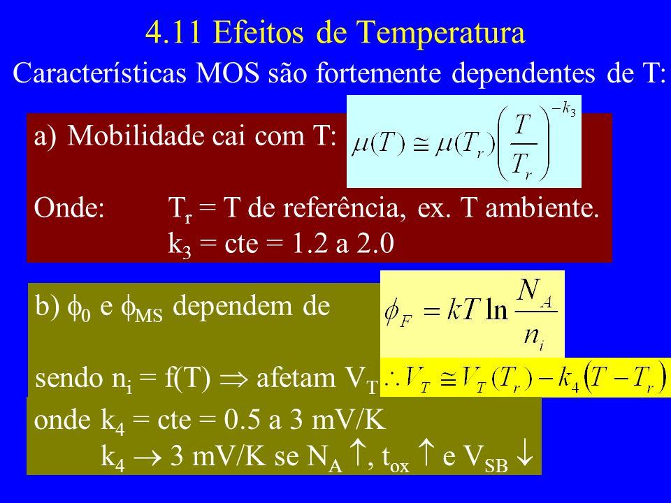 4.11 Efeitos de Temperatura Características MOS são fortemente dependentes de T: a)Mobilidade cai com T: Onde: T r = T de referência, ex. T ambiente.