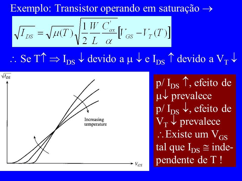 Exemplo: Transistor operando em saturação Se T I DS devido a e I DS devido a V T p/ I DS, efeito de prevalece p/ I DS, efeito de V T prevalece Existe