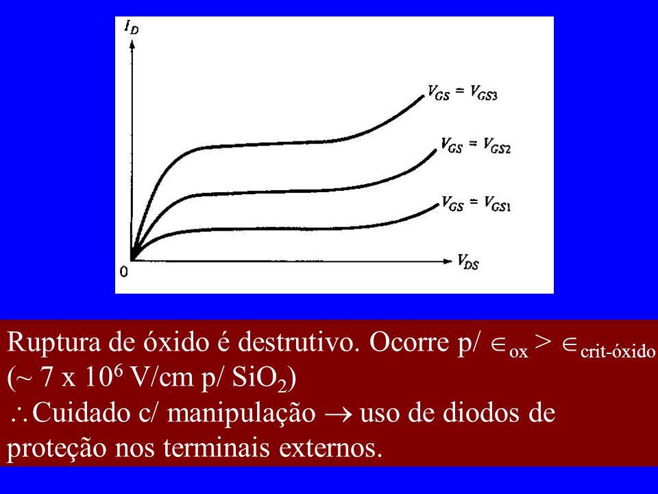 Ruptura de óxido é destrutivo. Ocorre p/ ox > crit-óxido (~ 7 x 10 6 V/cm p/ SiO 2 ) Cuidado c/ manipulação uso de diodos de proteção nos terminais ex