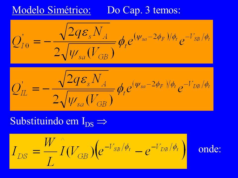 Modelo Simétrico:Do Cap. 3 temos: Substituindo em I DS onde: