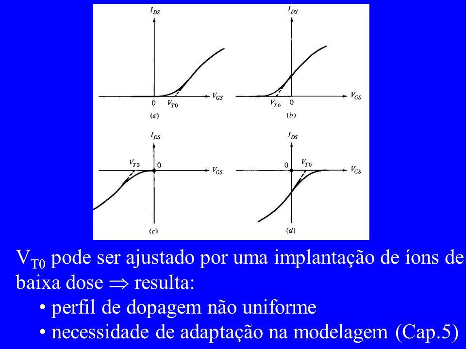 V T0 pode ser ajustado por uma implantação de íons de baixa dose resulta: perfil de dopagem não uniforme necessidade de adaptação na modelagem (Cap.5)