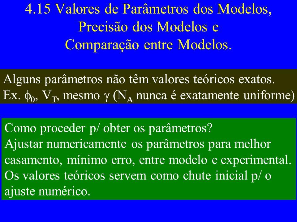 4.15 Valores de Parâmetros dos Modelos, Precisão dos Modelos e Comparação entre Modelos. Alguns parâmetros não têm valores teóricos exatos. Ex. 0, V T