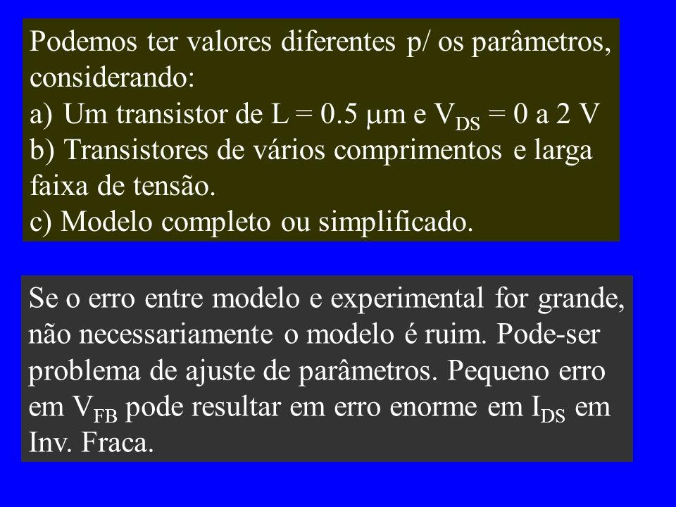 Podemos ter valores diferentes p/ os parâmetros, considerando: a)Um transistor de L = 0.5 m e V DS = 0 a 2 V b)Transistores de vários comprimentos e l