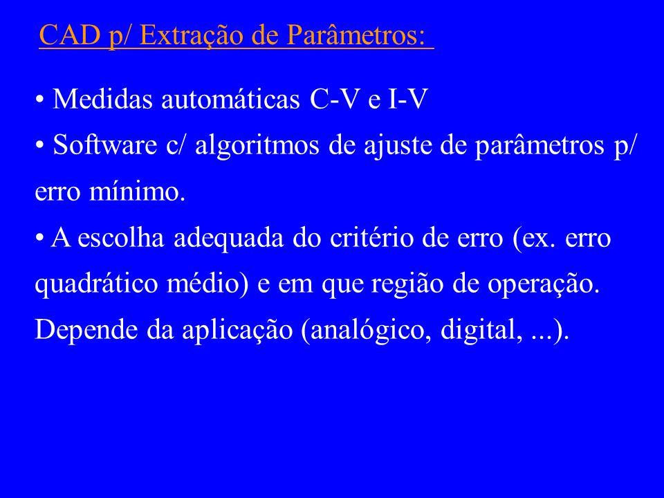CAD p/ Extração de Parâmetros: Medidas automáticas C-V e I-V Software c/ algoritmos de ajuste de parâmetros p/ erro mínimo. A escolha adequada do crit