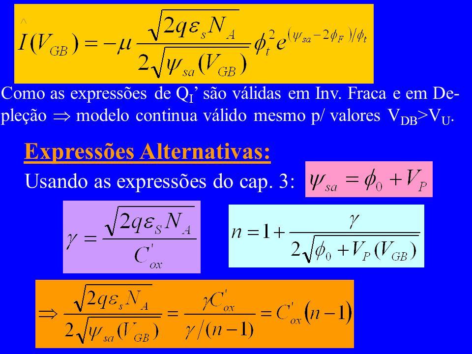 Como as expressões de Q I são válidas em Inv. Fraca e em De- pleção modelo continua válido mesmo p/ valores V DB >V U. Expressões Alternativas: Usando