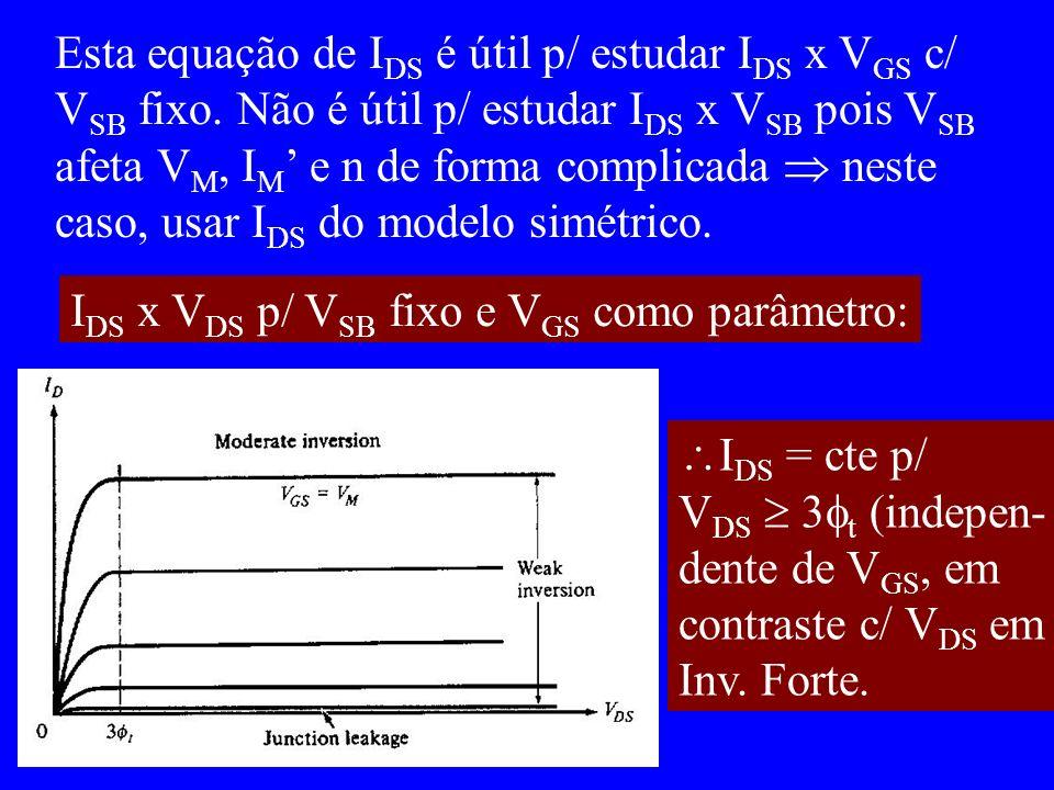 Esta equação de I DS é útil p/ estudar I DS x V GS c/ V SB fixo. Não é útil p/ estudar I DS x V SB pois V SB afeta V M, I M e n de forma complicada ne