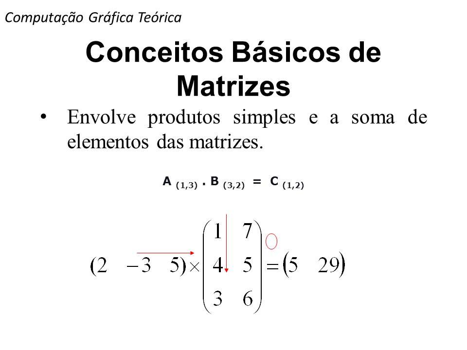 Conceitos Básicos de Matrizes Envolve produtos simples e a soma de elementos das matrizes. A (1,3). B (3,2) = C (1,2) Computação Gráfica Teórica