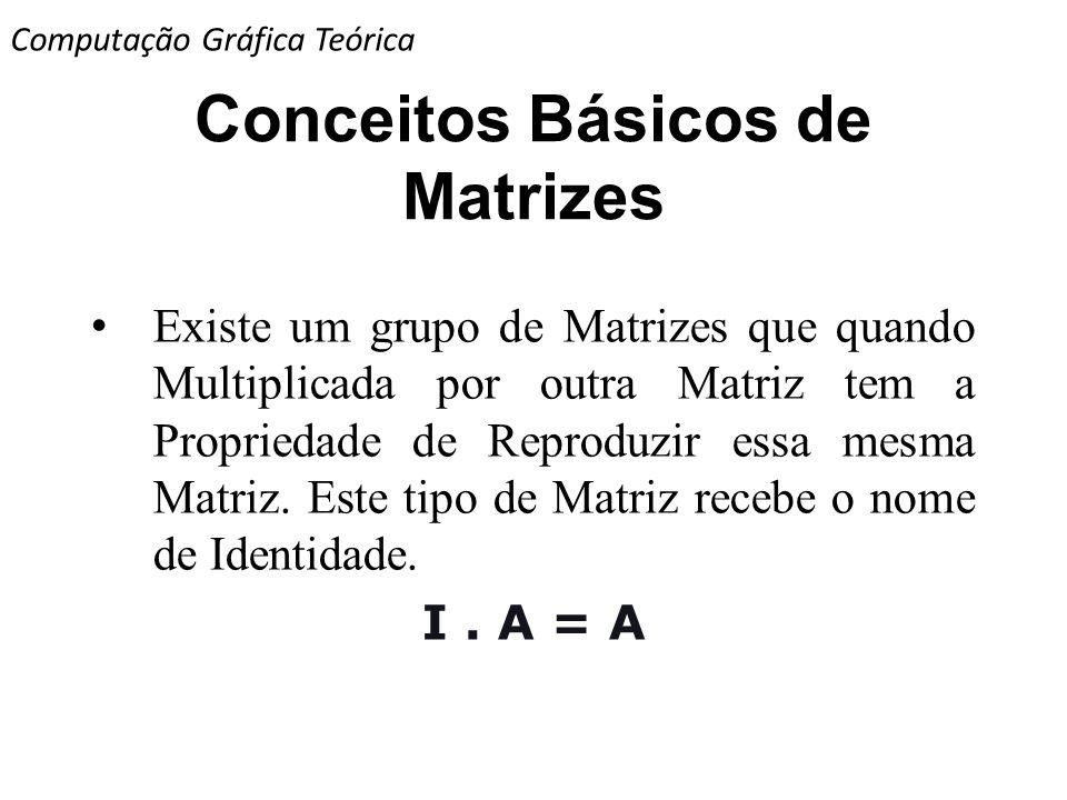 Conceitos Básicos de Matrizes Existe um grupo de Matrizes que quando Multiplicada por outra Matriz tem a Propriedade de Reproduzir essa mesma Matriz.