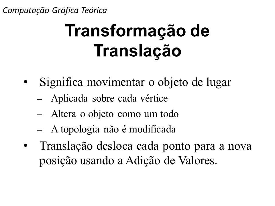 Transformação de Translação Significa movimentar o objeto de lugar – Aplicada sobre cada vértice – Altera o objeto como um todo – A topologia não é mo