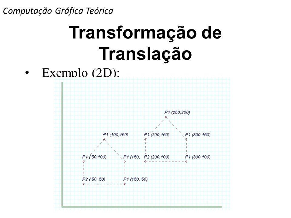 Transformação de Translação Exemplo (2D): Computação Gráfica Teórica