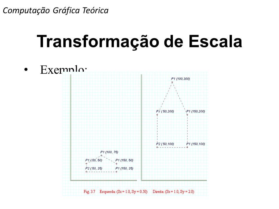 Transformação de Escala Exemplo: Computação Gráfica Teórica