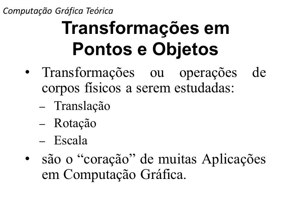 Princípios das transformações 2D Dois aspectos importantes: 1.