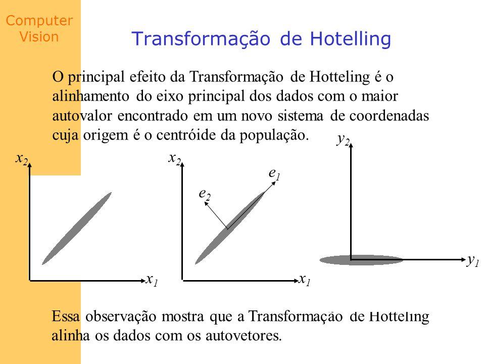 Computer Vision Transformação de Hotelling O principal efeito da Transformação de Hotteling é o alinhamento do eixo principal dos dados com o maior au