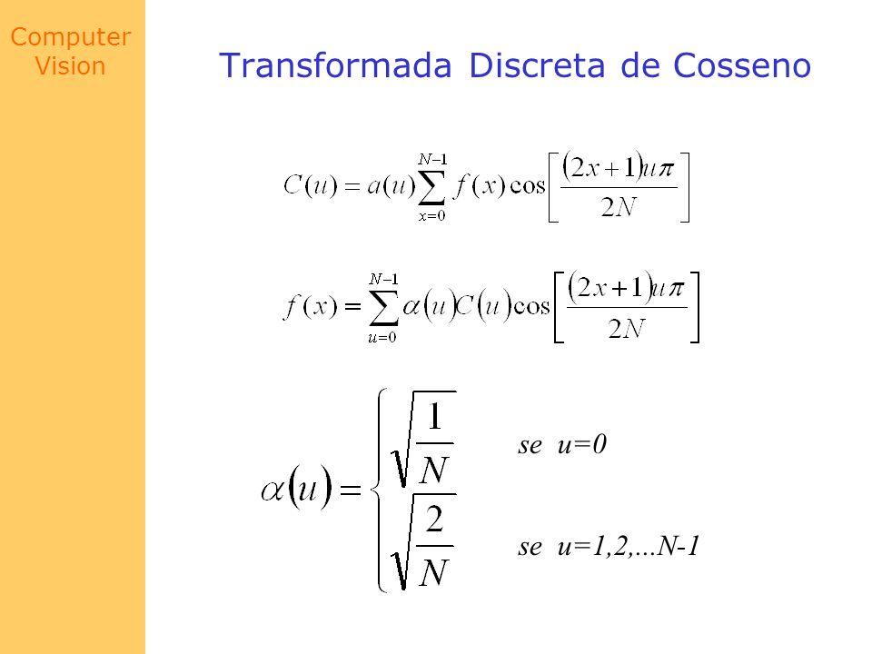 Computer Vision Transformada Discreta de Cosseno se u=0 se u=1,2,...N-1