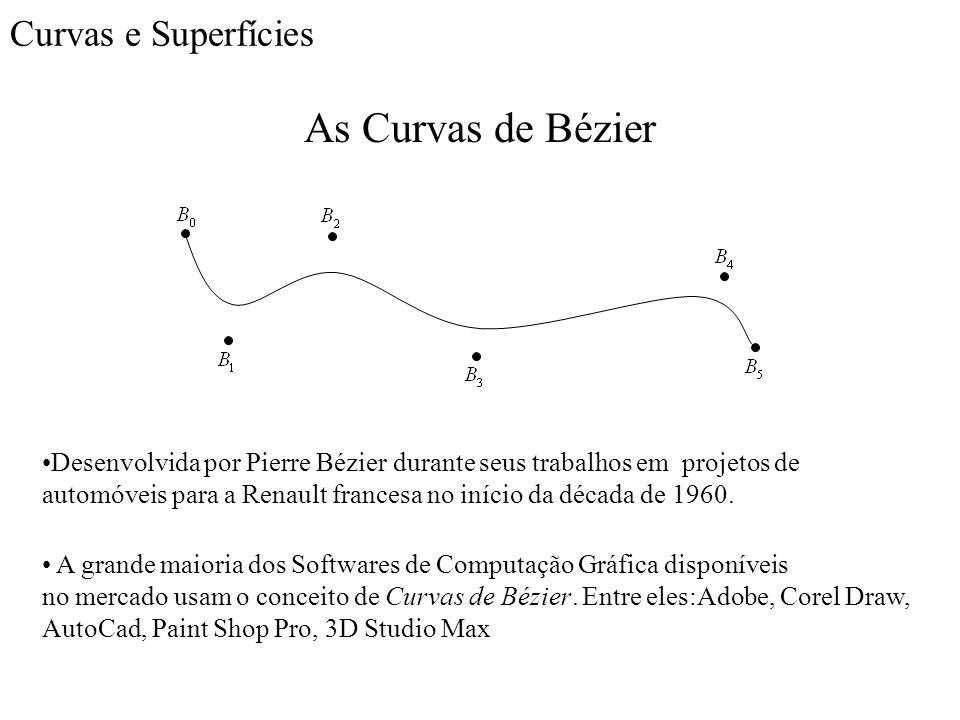 Curvas e Superfícies As Curvas de Bézier Desenvolvida por Pierre Bézier durante seus trabalhos em projetos de automóveis para a Renault francesa no in