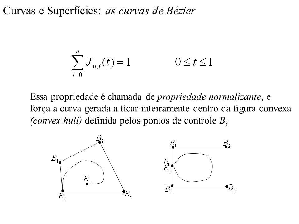 Essa propriedade é chamada de propriedade normalizante, e força a curva gerada a ficar inteiramente dentro da figura convexa (convex hull) definida pe