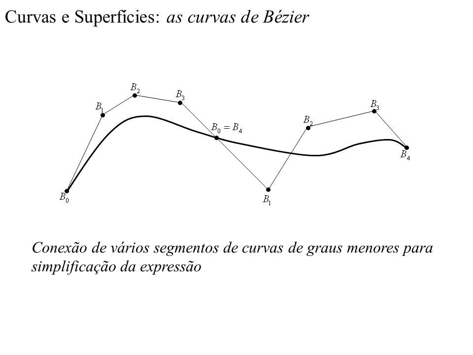 Curvas e Superfícies: as curvas de Bézier Conexão de vários segmentos de curvas de graus menores para simplificação da expressão
